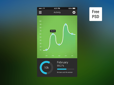 Free PSD Chart Activity For iPhone