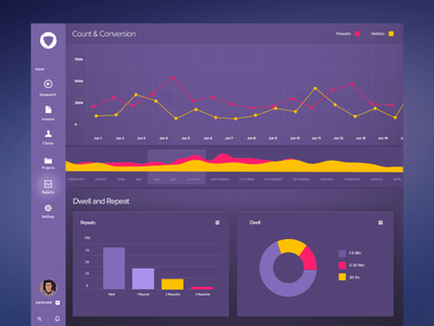 Dashboard UI Design Free PSD Download