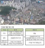 6억 이하 유주택자 연 2.6~3.4% 금리 디딤돌 대출 가능…신청 요건 '눈길' - 데일리그리드