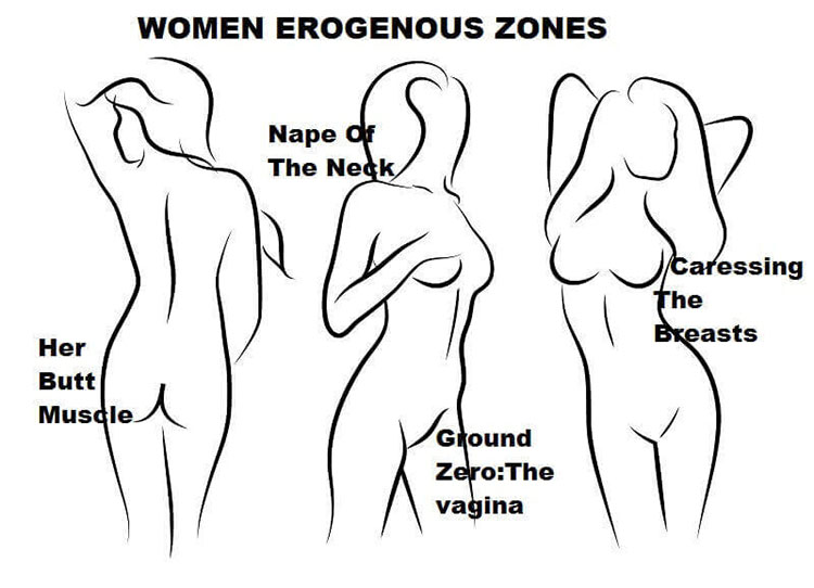 7 Female Erogenous Zones Every Men Should Know  Daily -3984