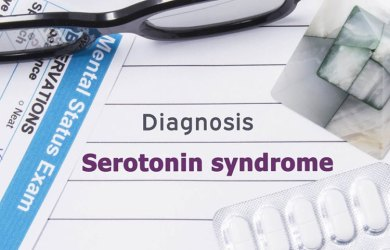 Signs and Symptoms of Serotonin Syndrome