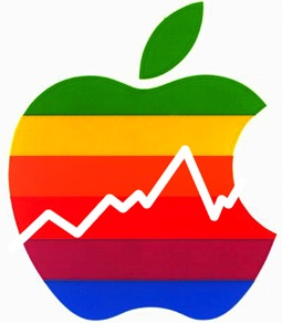 apple-stock-2