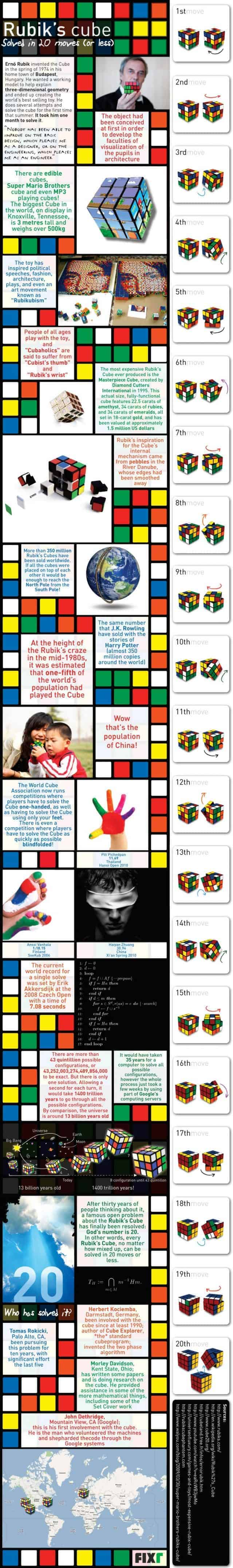 hight resolution of rubik s cube solved in 20 moves or less