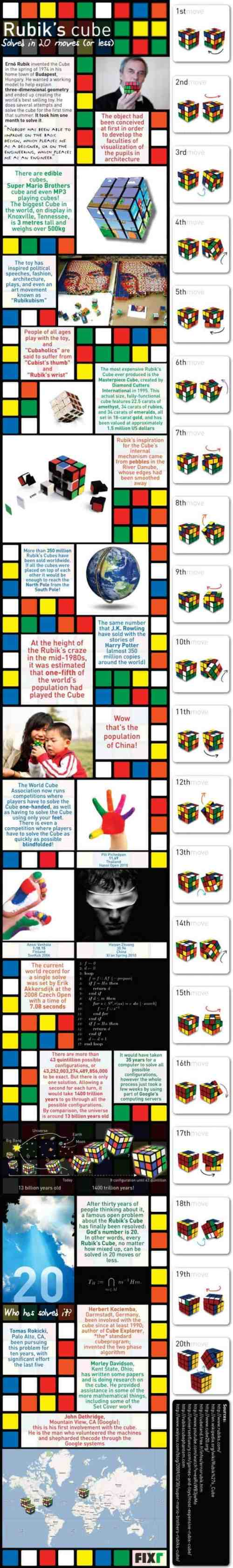 small resolution of rubik s cube solved in 20 moves or less