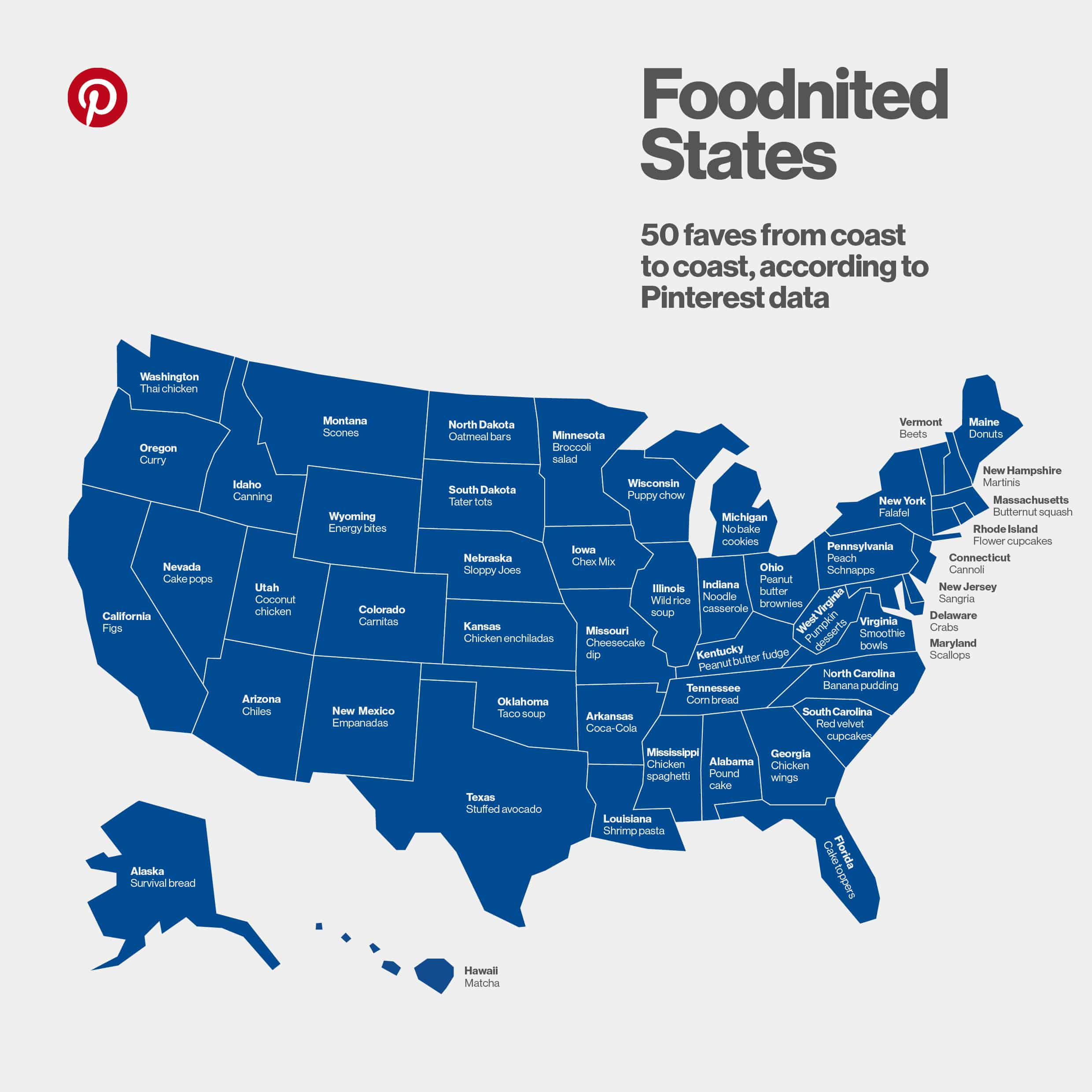 The Most Popular Food In Each State According To