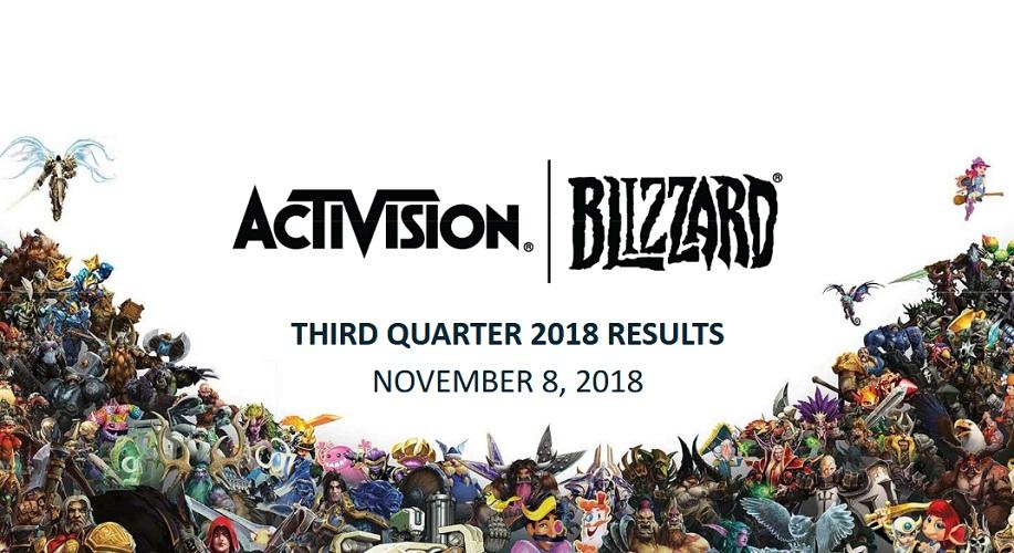 blizzard q3 2018 investor call