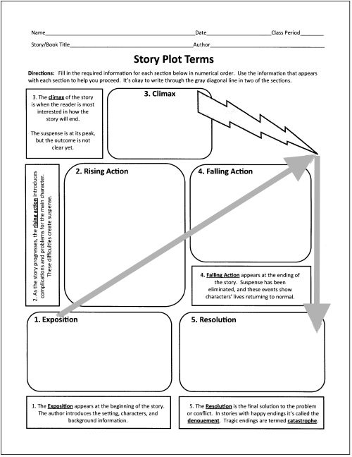How to Outline Your Novel – Plot Outline Worksheet