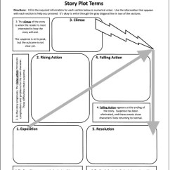 Plot Diagram Graphic Organizer Pdf Setting Up A Chess Board Free Organizers For Teaching Literature And Reading Customizable