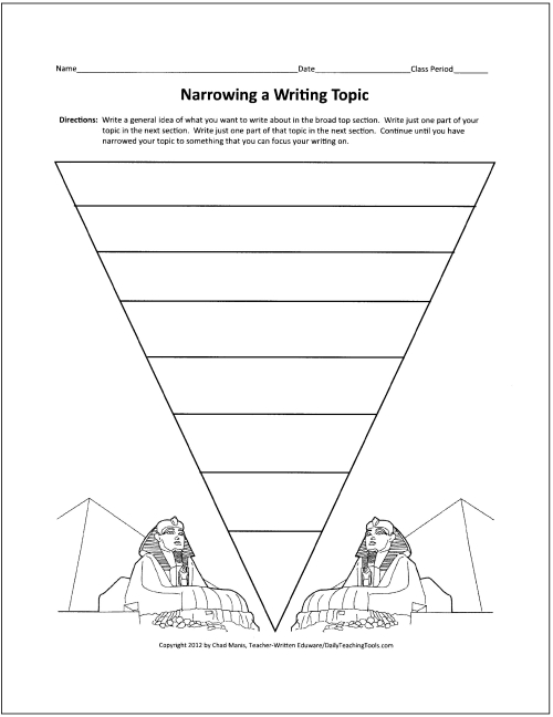 Format For Expository Essay Graphic Organizers For Teaching Writing