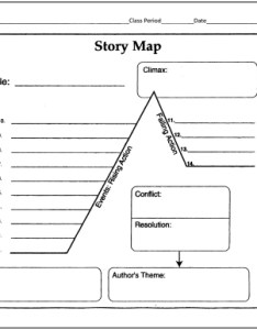 also language arts graphic organizers for you and your kids rh dailyteachingtools