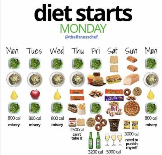 dieta fin de semana