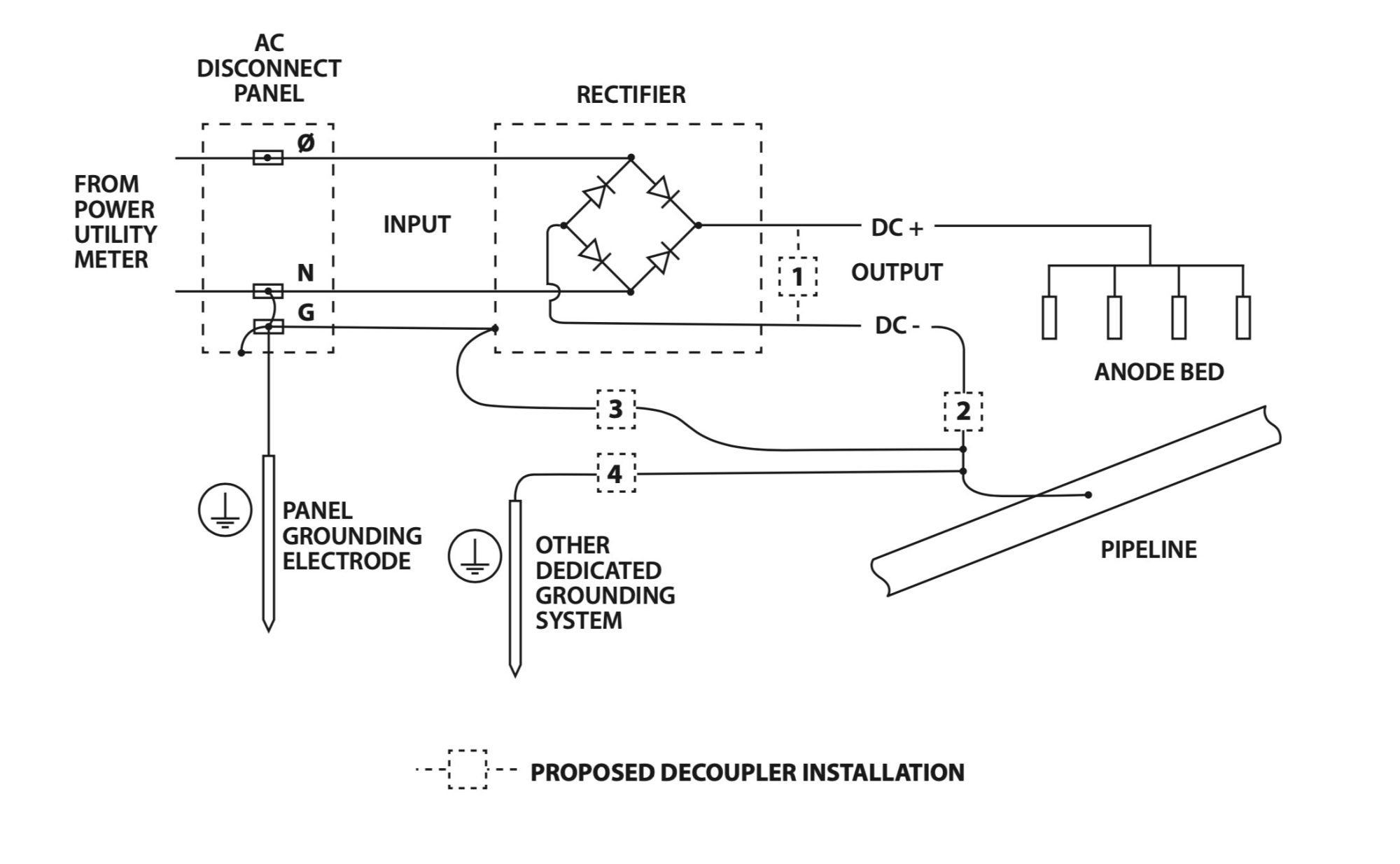 hight resolution of decoupler connections at rectifiers diagram1