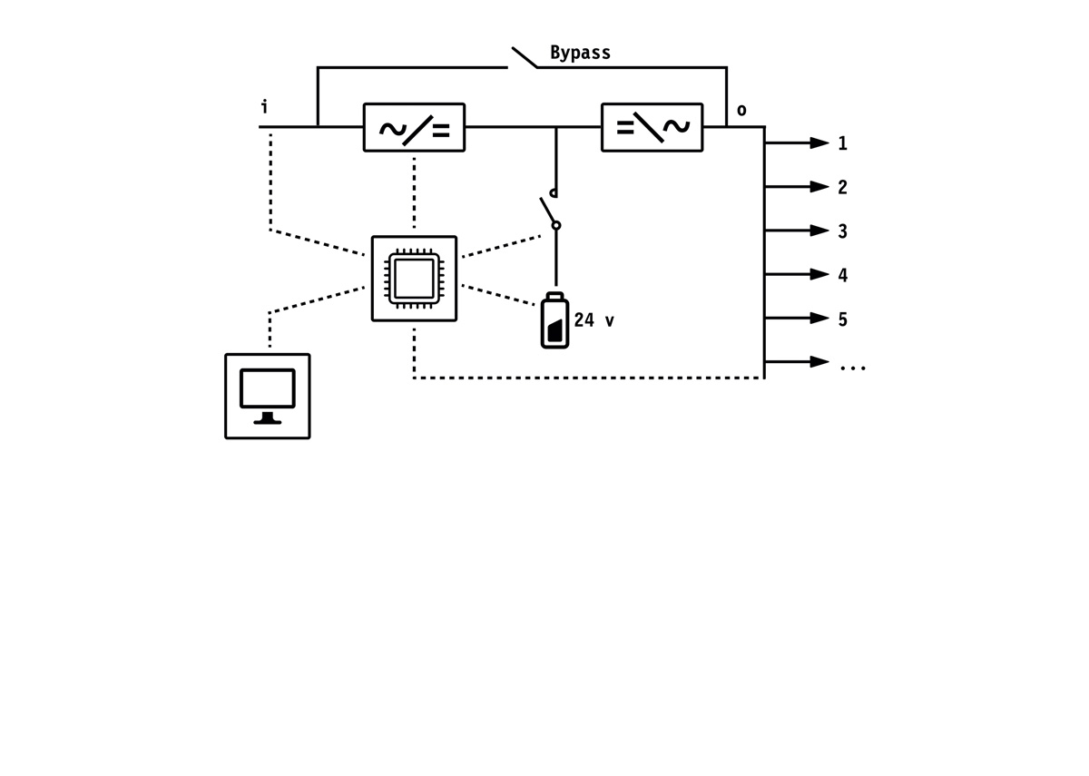 Centralised systems CB for emergency lighting