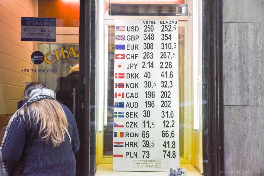 布達佩斯換錢, 布達佩斯換匯所, 福林, 歐元, 台幣, 換錢便宜, 匯率好, budapest-exchange