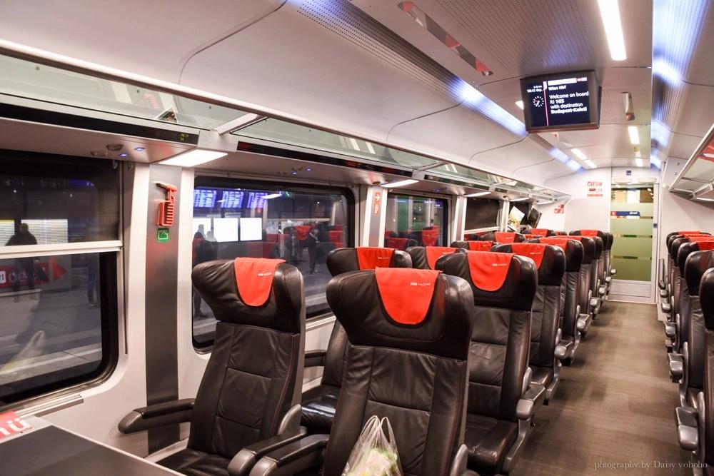 budapest Keleti, 布達佩斯火車站, 維也納交通, 布達佩斯交通, 布達佩斯自助, 坐火車去旅行, budapest-train