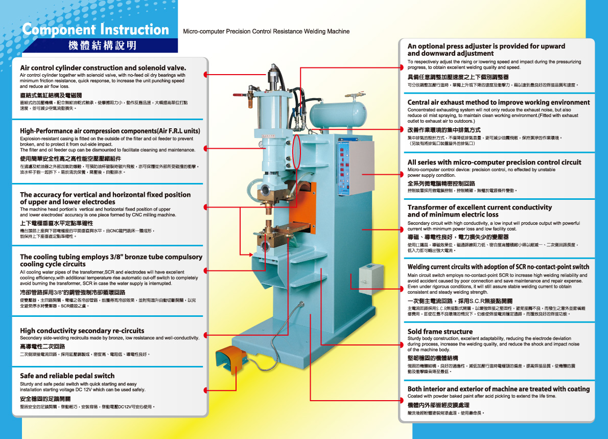 hight resolution of component instruction of microcomputer precision control resistance welding machine