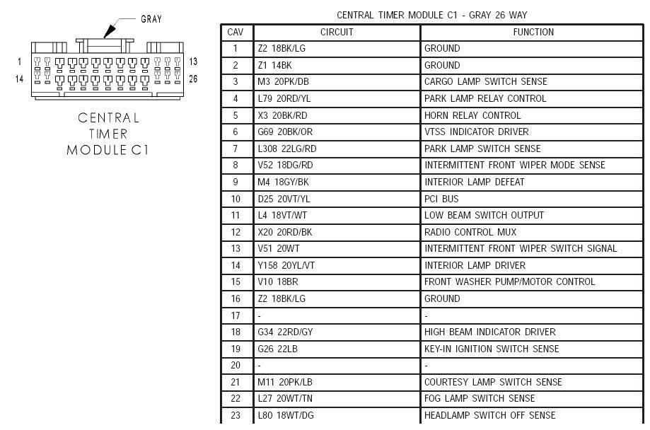 98 Dodge Durango Radio Wiring Diagram / Subaru Car Radio