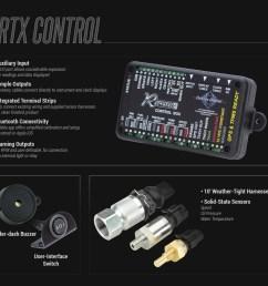 display information lighting information control information app information [ 998 x 900 Pixel ]