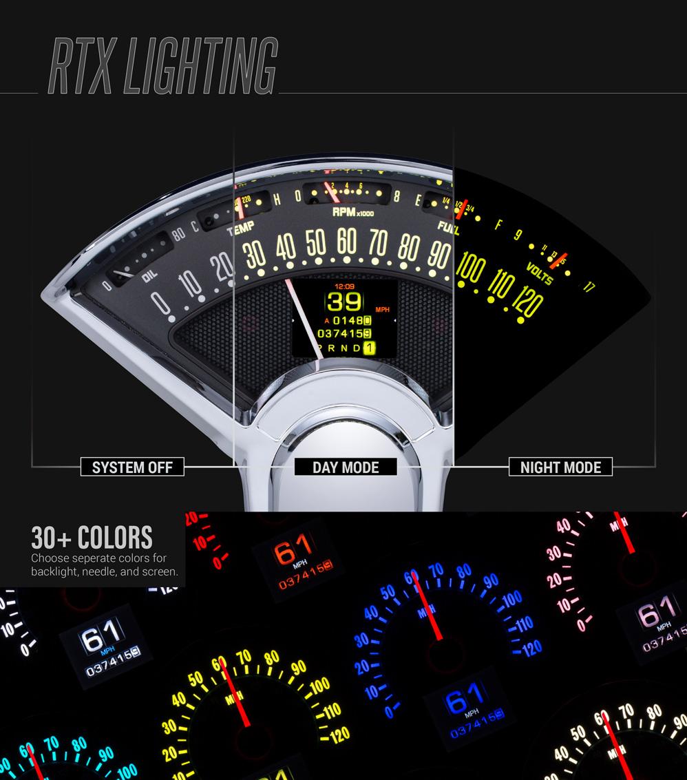 hight resolution of display information lighting information