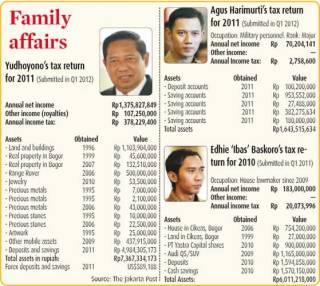 (Ilustrasi oleh thejakartapost.com)