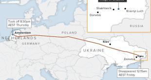 Rute Penerbangan Malaysia Airlines MH17 dari Amsterdam-Belanda Menuju Kualalumpur-Malaysia.  (abc.net.au)