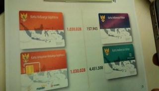 Contoh Kartu Indonesia Sehat, Kartu Indonesia Pintar, Kartu Keluarga Sejahtera yang diperlihatkan di Kantor Kemenko PMK, Jakarta.(VIVAnews)