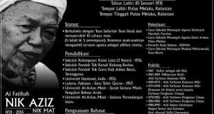 Biografi Tuan Guru Nik Abdul Aziz (astroawani.com)