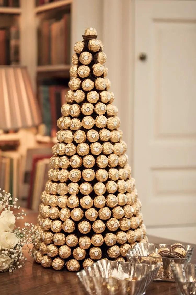 Ideas Para Obsequiar Chocolates Ferrero Rocher En Navidad