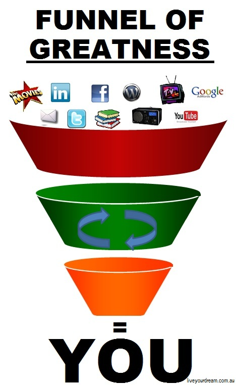 Funnel of Greatness - Copy