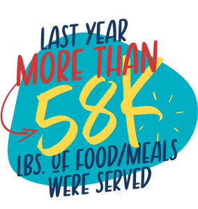 Last year more than 58,000 pounds of food/meals were served