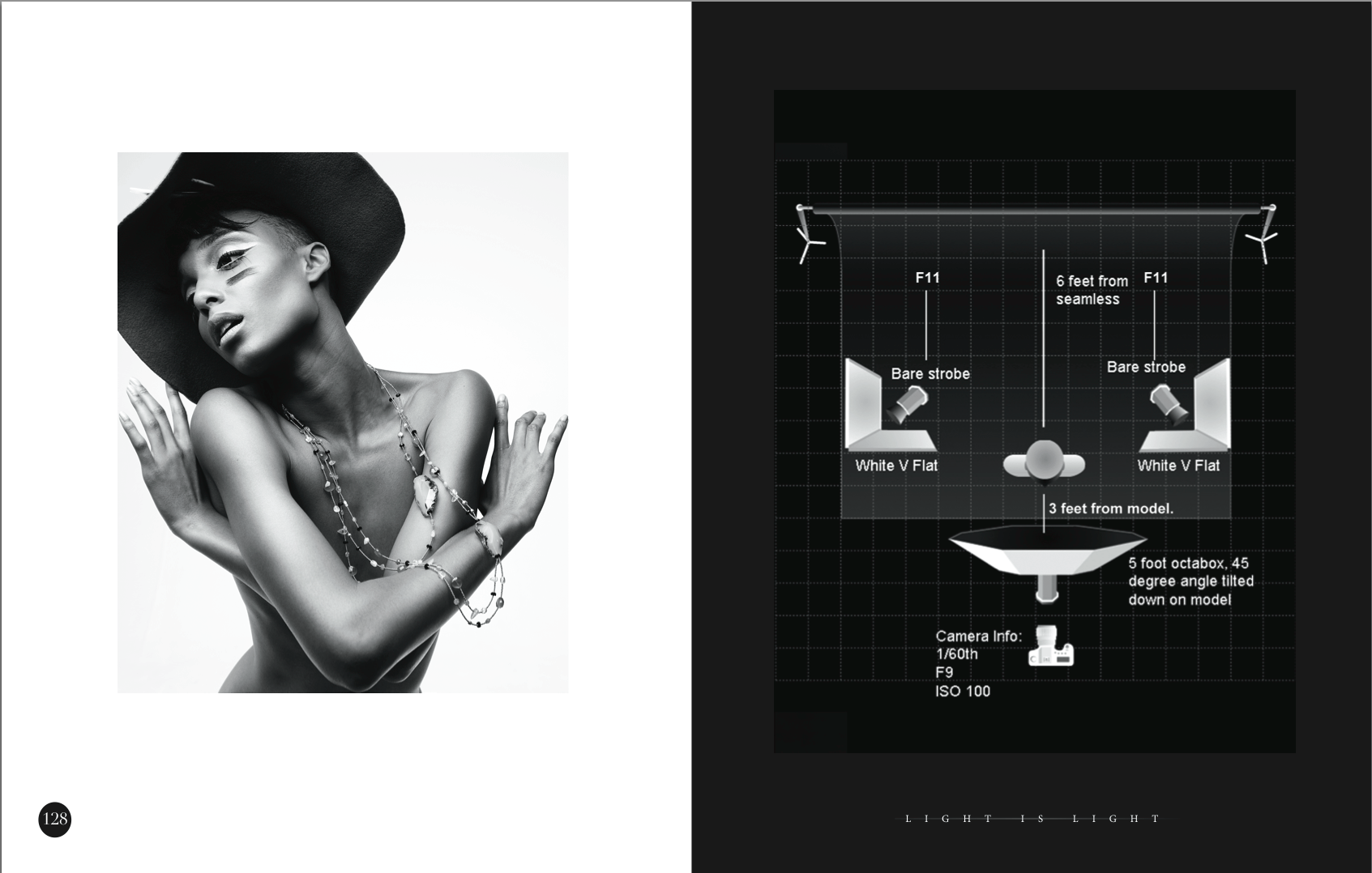 lighting diagrams for portrait photography electric roller door wiring diagram dallas j logan  photographer director fashion beauty