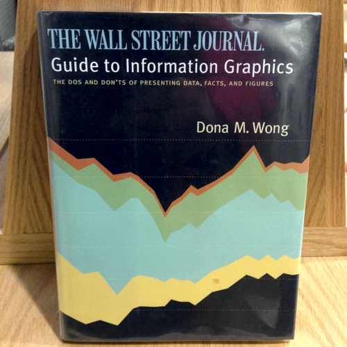 The Wall Street Journal Guide to Information Graphics by Dona Wong