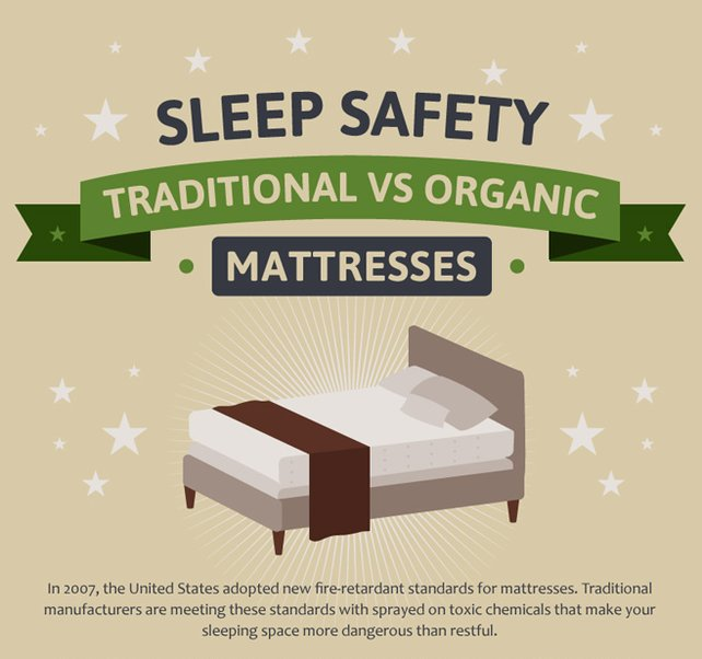 Everything In The Is Made Right Here America And Many Of Our Products Are Texas So Sleep Healthy At Dallas Natural Mattress