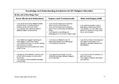 Re Assessment Criteria