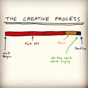 Creative Process: work begins - fuck off - panic - all the work while crying - deadline