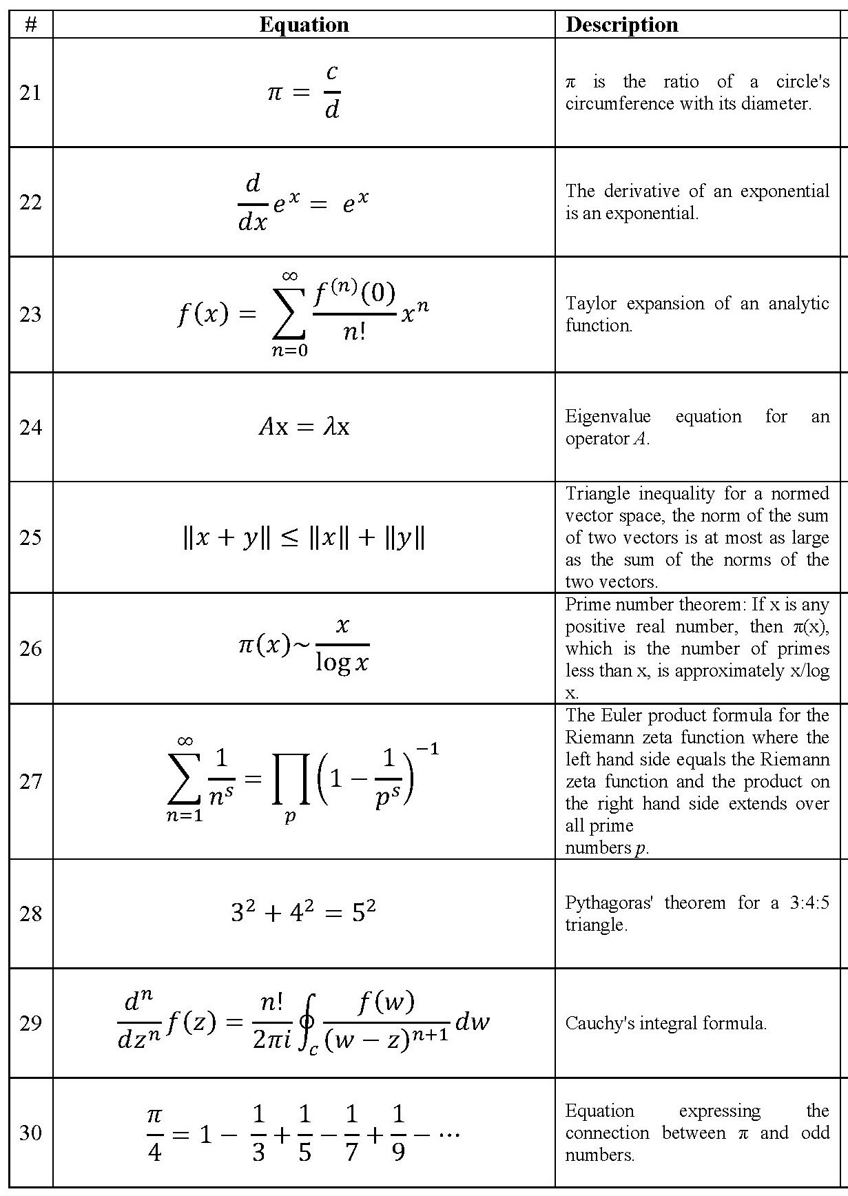 Solving Quadratic Equations Mystery Drawing Algebra Ideas