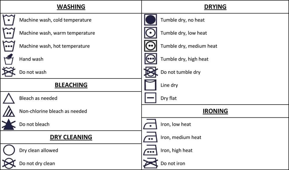 Συμβουλές πλυσίματος