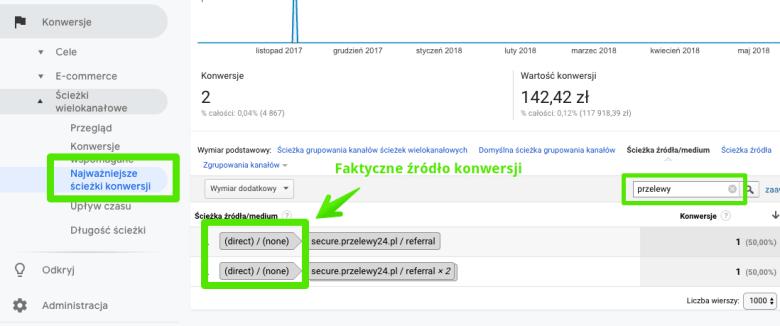 ścieżki wielokanałowe w google analytics