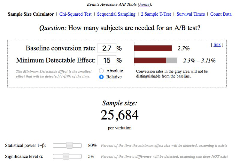 statystyka testy ab