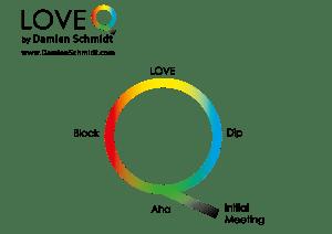 loveq a 「first love」