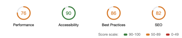 Lighthouse scores for corybooker.com