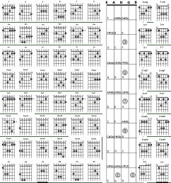 dan s big chord chart [ 1800 x 1600 Pixel ]