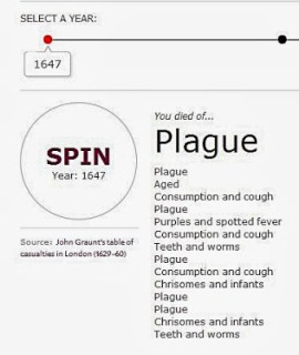 Results for the year 1647, from Slate magazine's 'Interactive Game of Death'