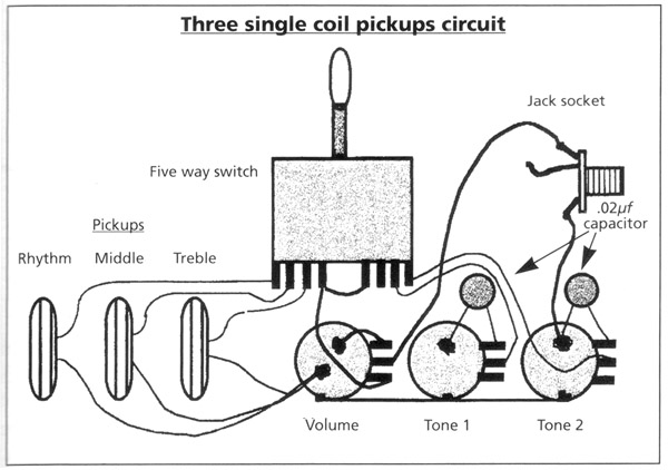 strat wiring diagram sss fog light relay three pickup great installation of guitar diagrams rh dancetech com 3 pickups telecaster middle