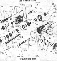 muncie m20 diagram wiring diagram info muncie m20 diagram [ 1088 x 836 Pixel ]