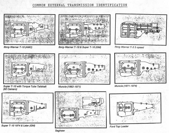727 Chrysler identification transmission