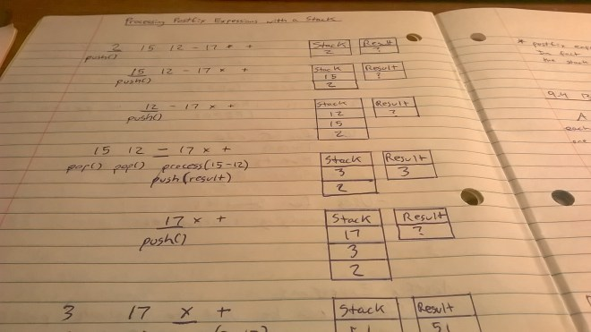 notes on postfix expressions