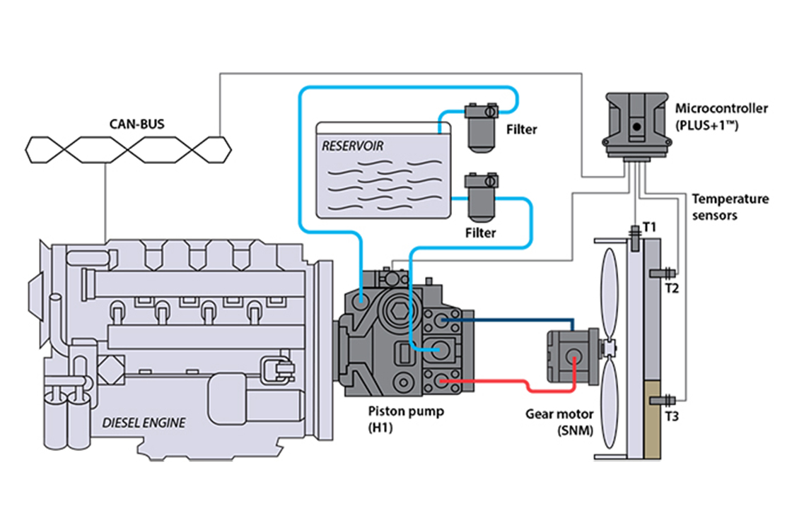 hight resolution of closed circuit pump w gear motor reversible
