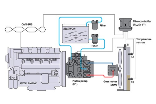 small resolution of closed circuit pump w gear motor reversible