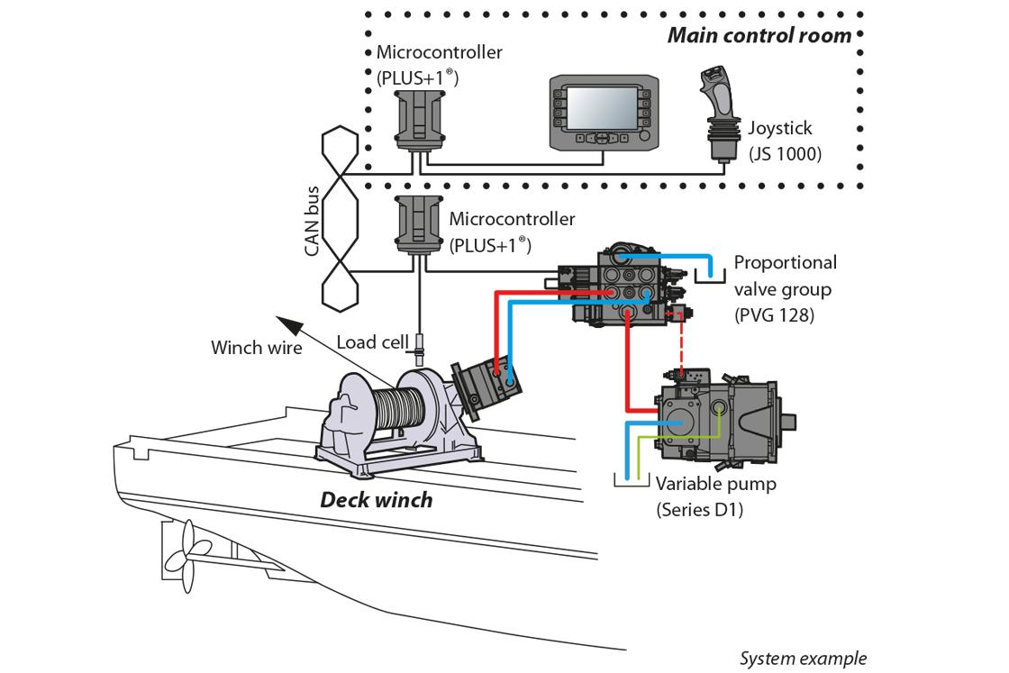 110 Atv Wiring Diagram Winches Danfoss
